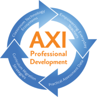 AXI Professional Development