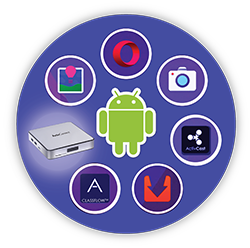 ActivConnect G Android logo